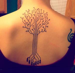 Tatuaggio Albero Significati Simbologia E Galleria Immagini