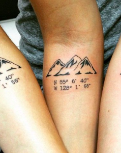 tatuaggio geografico